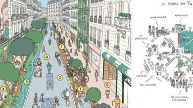 Photo of 2024 წლიდან პარიზში მთავარი ტრანსპორტი ველოსიპედი გახდება