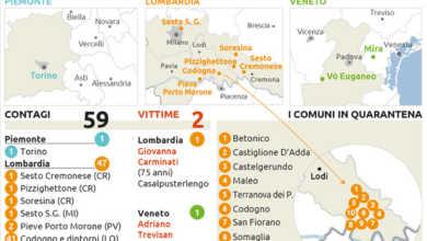 Photo of იტალიაში ამ დროისთვის კორონავირუსის გავრცელების რუკა – 59 ინფიცირებული