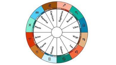Photo of კვირის ასტროლოგიური პროგნოზი ზოდიაქოს ნიშნებისთვის, 4-10 მაისი