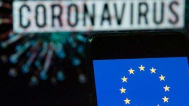 Photo of ევროპაში მოქალაქეების ნახევარი მიიჩნევს, რომ ევროკავშირმა კორონავიურსის პანდემიაზე რეაგირებისას ვალდებულება სათანადოდ არ შეასრულა