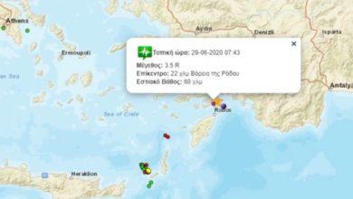 Photo of ძლიერი მიწისძვრების სერია საბერძნეთში, როდოსის მახლობლად