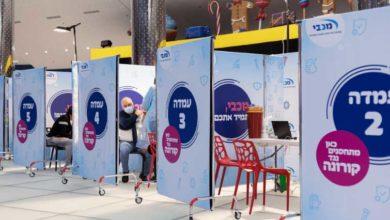 Photo of ისრაელში აუცრელი პედაგოგები 3 ოქტომბრიდან მუშაობას ვეღარ გააგრძელებენ